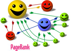pagerank ricerca parole chiave adwords
