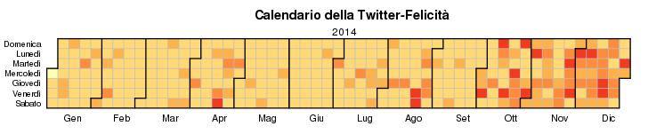 calendar ihappy2014