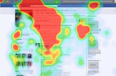 Tracking Map Eye Facebook